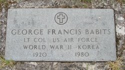 George Francis Babits