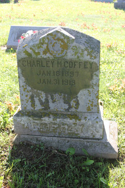 Charley M. Coffey