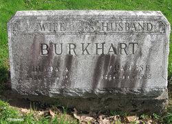 Charles F. Burkhart