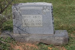 Dovie <I>Queen</I> Ables