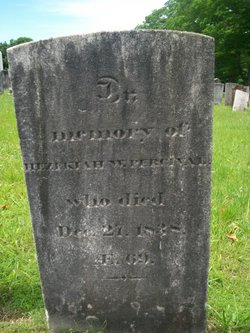 Hezekiah Whitmore Percival