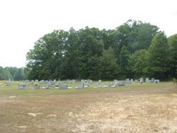 Sulphur Springs Baptist Church Cemetery