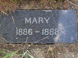 Mary Hanley
