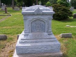 Etta May <I>Rogers</I> Kuppinger