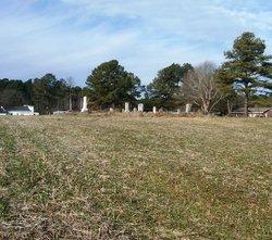 Rackley Family Cemetery
