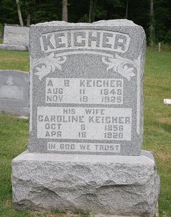 America Caroline <I>Bible</I> Keicher