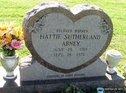 Hattie <I>Sutherland</I> Abney