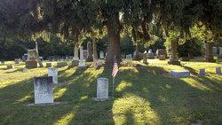 Pandora Cemetery