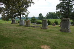 Royster Cemetery