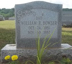 William R. Bowser