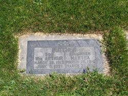 William Arthur Butcher