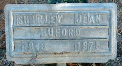 Shirley Buford