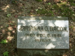 Arrianna G Bacon