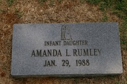 Amanda L. Rumley
