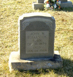 John William Eggleston