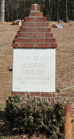 Union Branch Church Cemetery