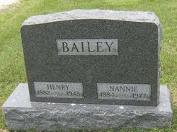Henry Bailey