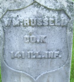 William Barrow Russell