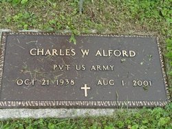 Charles W. Alford
