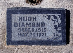 Hugh D. Diamond