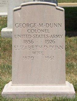 Col George Marshall Dunn