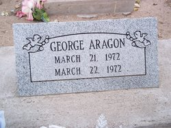 George Aragón