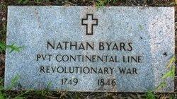 Nathan Byars