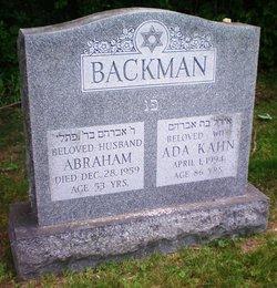 Abraham Backman
