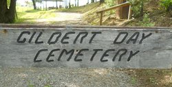 Gilbert Day Cemetery