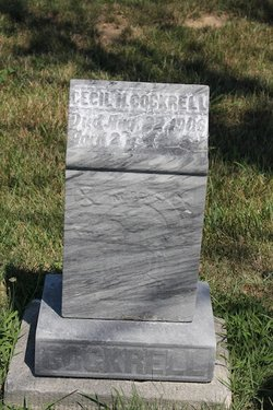 Cecil Cockrell