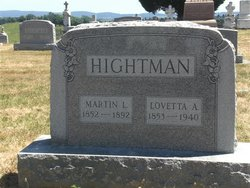 Martin Luther Hightman