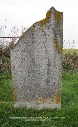Denault Cemetery (Defunct)