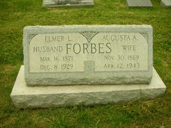 Augusta Anna <I>Hill</I> Forbes