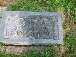 Henry A Melander 1890 1929