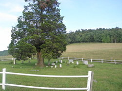 Kight Cemetery