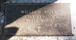 William Hull