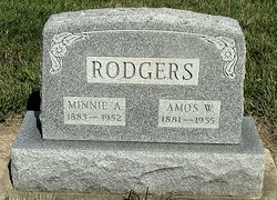 Amos W. Rodgers