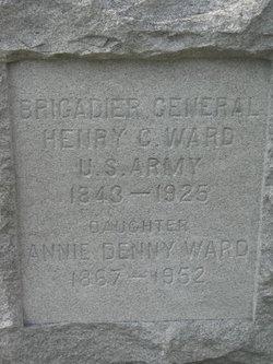 Anne Denny Ward