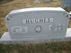 Mattie Lee <I>Wattenbarger</I> Hughes