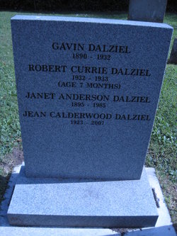 Robert Currie Dalziel