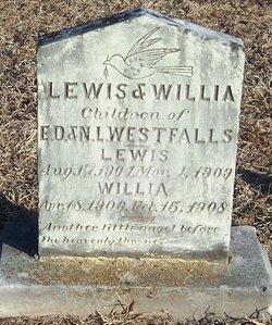Lewis Westfall