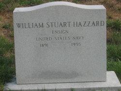 William Stuart Hazzard