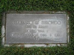 Cipriano M Birondo