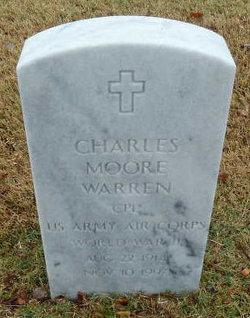 Charles Moore Warren