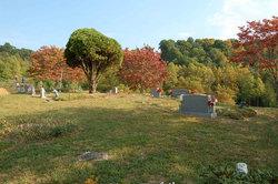 Minton Cemetery