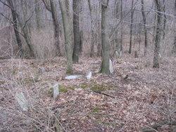 Miller Burial Grounds