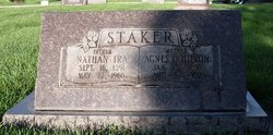 Nathan Ira Staker