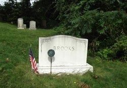 John C. Brooks