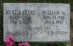William McIntosh Jr.