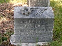 Margaret Stubbs